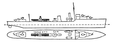 British Royal Navy Destroyers and Flotilla Leaders Battleship gradually increased in size and power and war requirements continually added to the weights, vintage line drawing or engraving illustration. Illustration