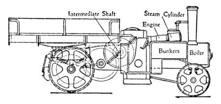 Steam Operated Wagon with Transmission Gearing with Double Helical Gear moving the back wheel by a chain drive, vintage line drawing or engraving illustration. Stock Illustratie