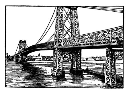 Williamsburg Bridge is a suspension bridge in New York City across the East River connecting the Lower East Side of Manhattan, vintage line drawing or engraving illustration.