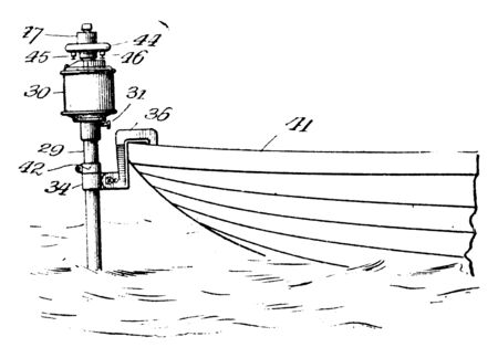 Boat Steer and Propeller is a machine for propelling an aircraft or boat consisting of a power driven shaft with radiating blades, vintage line drawing or engraving illustration.