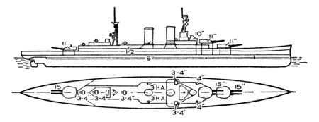 British Navy Hood Battle Cruiser was used as an anti torpedo destroyer, vintage line drawing or engraving illustration. Çizim