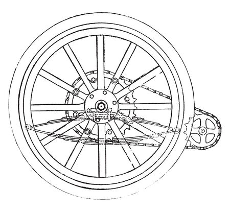 Power Transmission is a wheel of a car fitted with a double chain drive from a jack shaft that is parallel to the rear axis, vintage line drawing or engraving illustration.