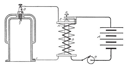 High Tension Ignition System usually a batter in earlier days as indicated by the conventional sign, vintage line drawing or engraving illustration.