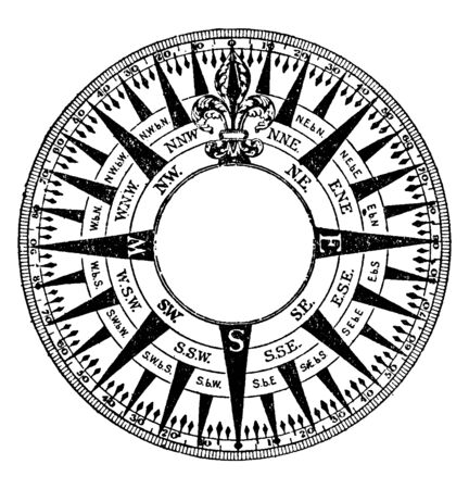 Compass Rose is a figure on a compass map or monument used to display the orientation of the cardinal directions, vintage line drawing or engraving illustration.