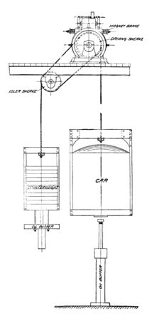 Gearless Traction Elevator where general arrangement of roping for gearless traction elevator installation, vintage line drawing or engraving illustration.