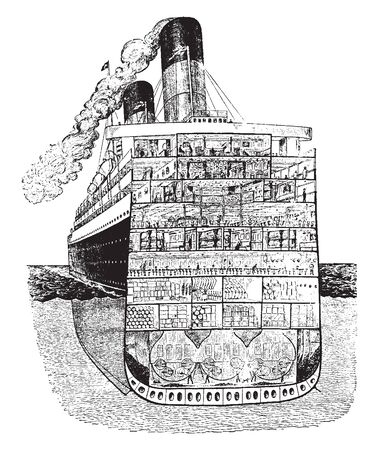 Ocean Liner is a passenger ship primarily used as a form of transportation across seas or oceans, vintage line drawing or engraving illustration. Çizim