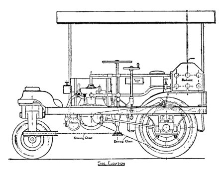 Side View of Barford and Perkins Water Ballast Rollers using an internal combustion engine to turn the back tires by a drive chain, vintage line drawing or engraving illustration. Ilustração