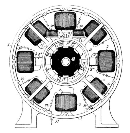 Electric Motor which uses electric energy to produce mechanical energy through the interaction of magnetic fields, vintage line drawing or engraving illustration. 向量圖像