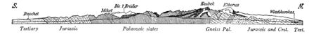 Caucasus along the Grusinian military road and dark beds are lava streams, vintage line drawing or engraving illustration. Иллюстрация