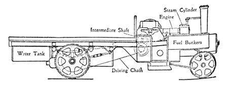 Steam Wagon with Single Chain Transmitting Drive is located at the top of the fuel bunker connected to the large intermediate gear shaft, vintage line drawing or engraving illustration.