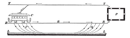Electrolysis is a technique that uses a direct electric current to drive an otherwise non spontaneous chemical reaction, vintage line drawing or engraving illustration.