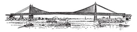 Williamsburg Bridge is a suspension bridge in New York City across the East River connecting the Lower East Side of Manhattan at Delancey Street, vintage line drawing or engraving illustration. Çizim