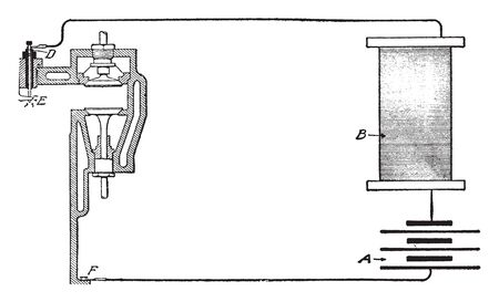 Ignition System mechanically actuated at regular intervals by the motor itself to produce the sparks within the cylinder, vintage line drawing or engraving illustration.