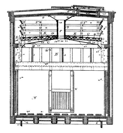 Refrigerating and Ventilating Car as the early use for automobile air conditioning, vintage line drawing or engraving illustration.