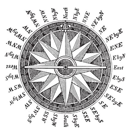 Compass is an instrument used for navigation and orientation that shows direction relative to the geographic cardinal directions, vintage line drawing or engraving illustration.