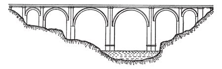 Alcantara Bridge is a Roman stone arch bridge built over the Tagus River at Alcntara in Extremadura, vintage line drawing or engraving illustration.