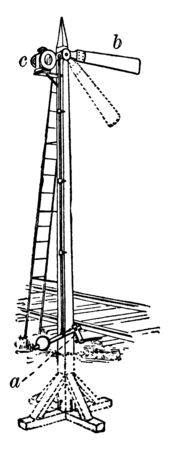 Railroad Semaphore signals display their different indications to train drivers by changing the angle of inclination of a pivoted arm, vintage line drawing or engraving illustration.