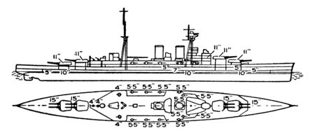British Navy Renown Battle Cruiser design launched in 1916 and is a modified design Royal Sovereign class battleship for greater speed, vintage line drawing or engraving illustration. Çizim