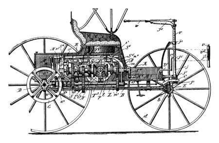 Road Vehicle like this one is a mechanical means of conveyance a carriage or transport, vintage line drawing or engraving illustration.