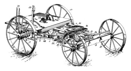 Motored Vehicle is a wheeled vehicle whose propulsion is provided by an engine or motor, vintage line drawing or engraving illustration.