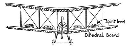 Dihedral Board Aeroplane is raised on short legs over the ribs with a spirit level on top of the board, vintage line drawing or engraving illustration.