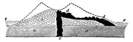 Kammerbuhl showing the probable former outline of the volcano and old volcanic plug, vintage line drawing or engraving illustration. Иллюстрация
