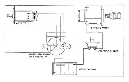 Dyneto Two Wire in which wiring diagram for Dyneto two wire system, vintage line drawing or engraving illustration.