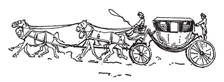 This illustration represents Washington Coach is a horse drawn carriage especially a closed one, vintage line drawing or engraving illustration. Illustration
