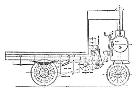 Yorkshire Steam Wagon Patent with unique boiler construction, vintage line drawing or engraving illustration.