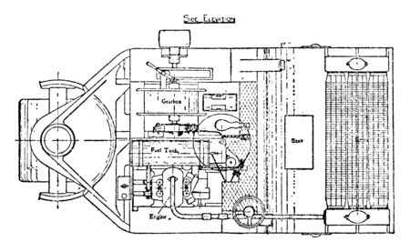 Chassis of Barford and Perkins Water Ballast Rollers is located directly in front the driver, vintage line drawing or engraving illustration.