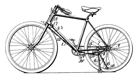 Supporting Brace for Bicycles is also known as training wheels which are mounted parallel to the rear wheel of a bike, vintage line drawing or engraving illustration.