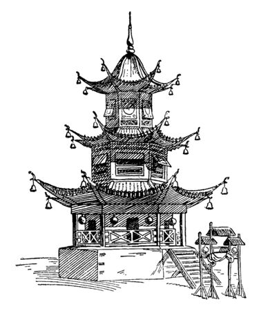 Pagoda is a tiered tower with multiple eaves built in traditions originating as stupa in historic South Asia, vintage line drawing or engraving illustration.