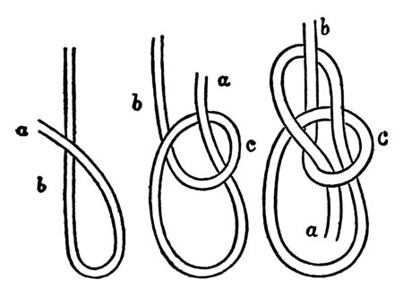 Bowline where lay the end of a rope over the standing part, vintage line drawing or engraving illustration.