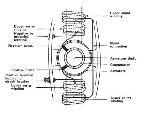 Système de démarrage et d'éclairage d'allumage sur les voitures à moteur Briscoe 1917, dessin de ligne vintage ou illustration de gravure.