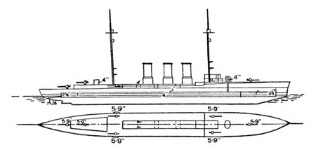 Japanese Imperial Navy Tatsuta Battlecruiser launched in 1918, vintage line drawing or engraving illustration. 일러스트