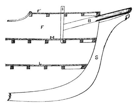 Diagram of Ship Bow has bowsprit and forecastle, vintage line drawing or engraving illustration. Illusztráció