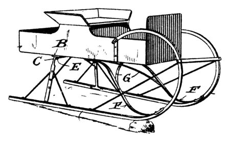 Two Rim Sled is a vehicle that moves by sliding and usually runners or a smooth underside enable a sled to slide, vintage line drawing or engraving illustration.