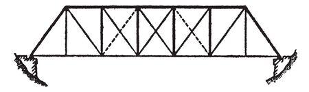 La conception Bridge Platt Truss comprend des composants verticaux et des diagonales qui descendent vers le centre, un dessin au trait vintage ou une illustration de gravure.