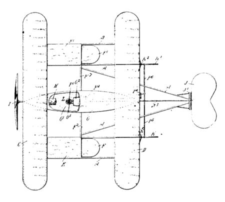 Larger Scale Airplane is an aircraft capable of flight using forward motion that generates lift as the wing moves through the air, vintage line drawing or engraving illustration.