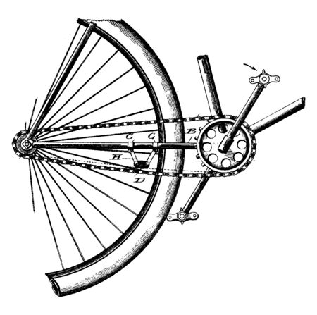 Bicycle Chain Brake Systems are used to slow down or brake a bicycle, vintage line drawing or engraving illustration.