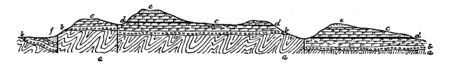 Pennine Chain from the Eden Valley to the River Tees showing block structure, vintage line drawing or engraving illustration.