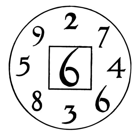 This table wheel is used to practice six tables. The teacher will quickly indicate the surrounding number and students will enter. It can be done for addition or multiplication of tables, vintage line drawing or engraving illustration.