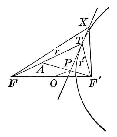 The angle subtended by the point of the hyperbola between a line and the focal radius is the tangent, vintage line drawing or engraving illustration.