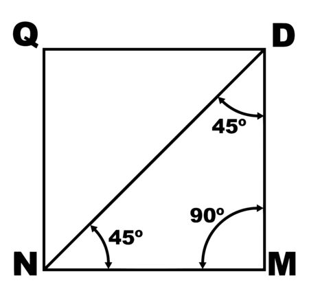 An image that shows a square. Square with QNMD labeled. Square is divided into two parts, vintage line drawing or engraving illustration.