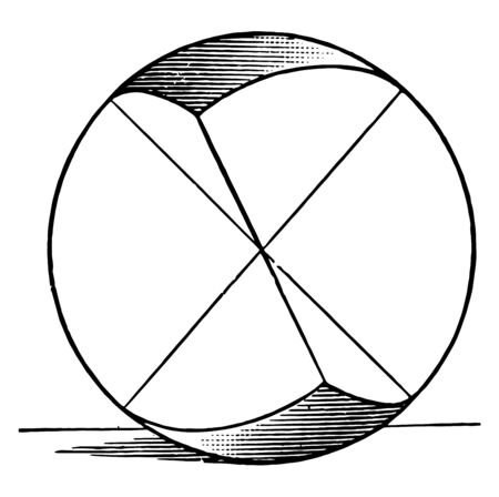 The illustration showing the symmetric spherical triangles of a sphere, constructed by the intersection of the polar arcs, vintage line drawing or engraving illustration.  イラスト・ベクター素材