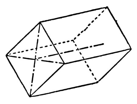 A diagram of Brachy -prism and pinacoid Macro that consists of four faces perpendicular to the vertical axis, vintage line drawing or engraving illustration. Ilustracja