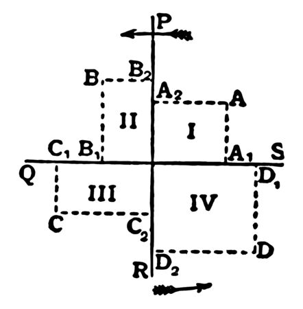 One of the four parts in which an airplane is divided by two perpendicular lines, numbered counterclockwise from the upper right corner, vintage line drawing or engraving illustration.