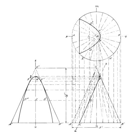 The picture showing parabola of the conical section. The intersection of the curve of the intersection of the plane and the cone is known as a parabola, vintage line drawing or engraving illustration.