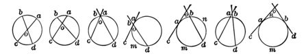 An image showing several circles and angles formed by intersecting lines, vintage line drawing or engraving illustration. Иллюстрация