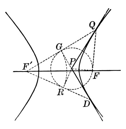 There are two branches P is the center of the major axis, the f and the f are foci, vintage line drawing or engraving illustration.